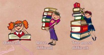 The Degrees of comparison of adjectives (Ступені порівняння прикметників)
