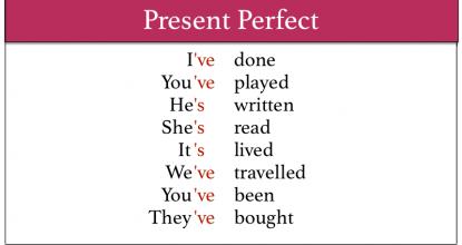 The Present Perfect Tense (теперішній доконаний час)